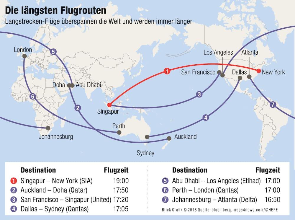 Singapore Airlines startet mit längsten Linienflug der Welt - Blick
