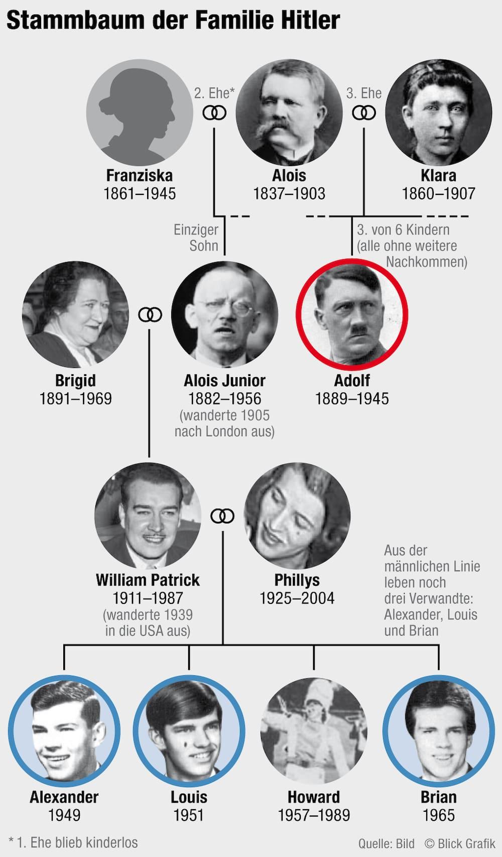 Lebende Verwandte Von Hitler
